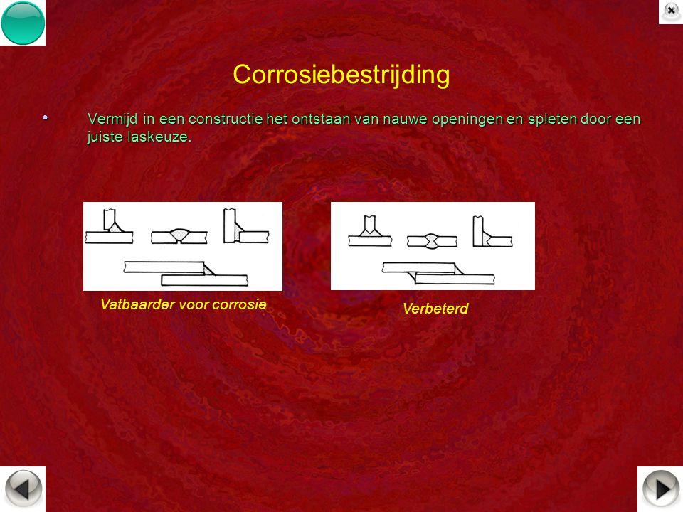 Corrosiebestrijding Vermijd in een constructie het ontstaan van nauwe openingen en spleten door een juiste laskeuze. Vermijd in een constructie het on