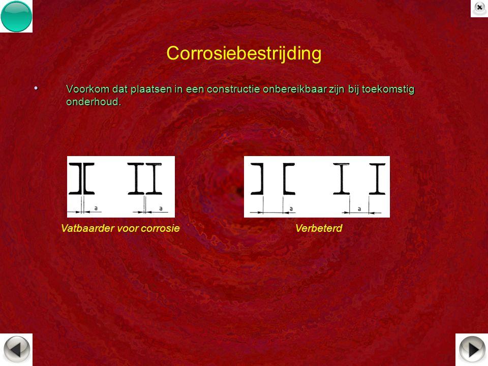 Corrosiebestrijding Voorkom dat plaatsen in een constructie onbereikbaar zijn bij toekomstig onderhoud. Voorkom dat plaatsen in een constructie onbere