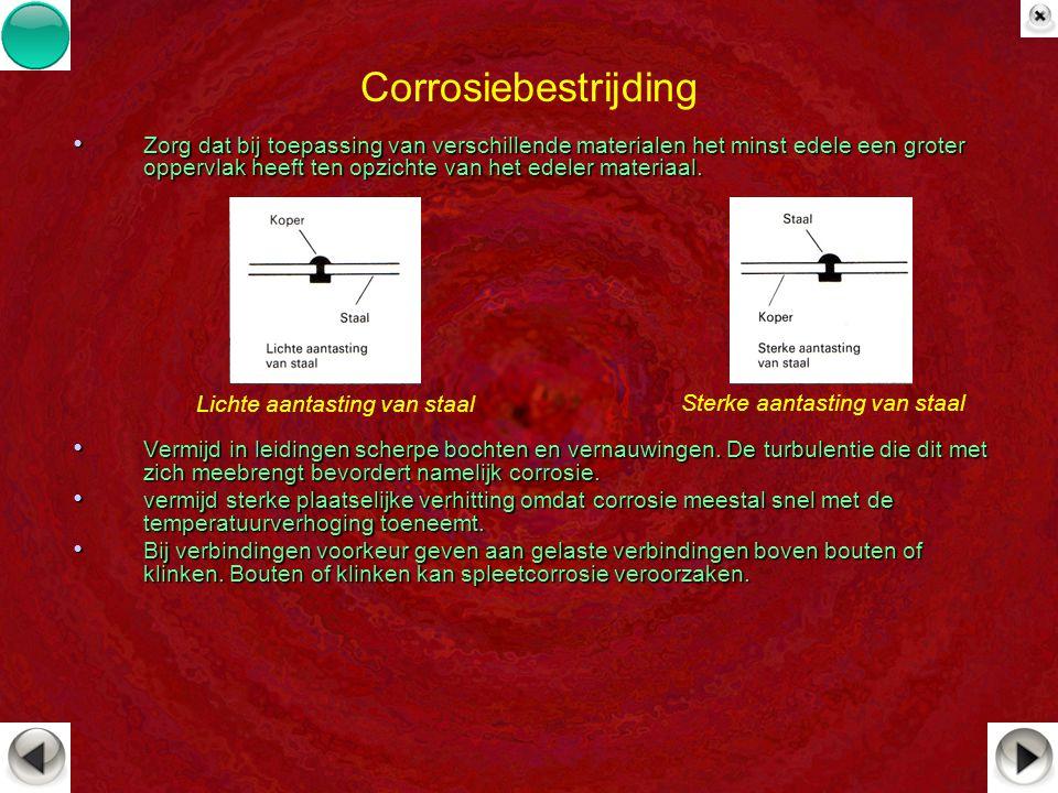 Corrosiebestrijding Zorg dat bij toepassing van verschillende materialen het minst edele een groter oppervlak heeft ten opzichte van het edeler materi