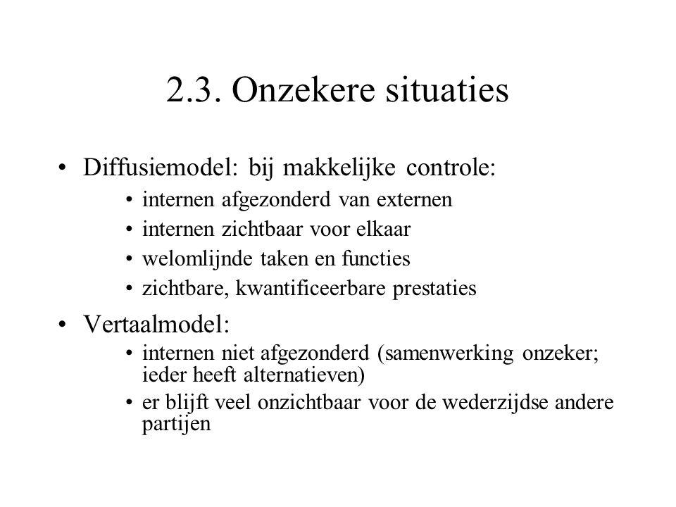2.3. Onzekere situaties Diffusiemodel: bij makkelijke controle: internen afgezonderd van externen internen zichtbaar voor elkaar welomlijnde taken en