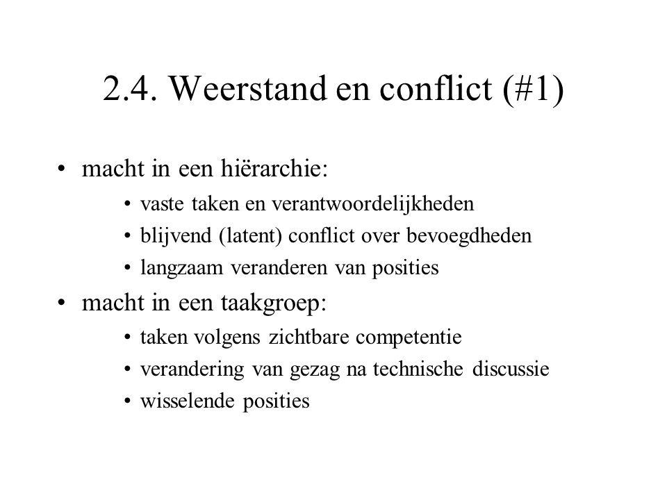2.4. Weerstand en conflict (#1) macht in een hiërarchie: vaste taken en verantwoordelijkheden blijvend (latent) conflict over bevoegdheden langzaam ve