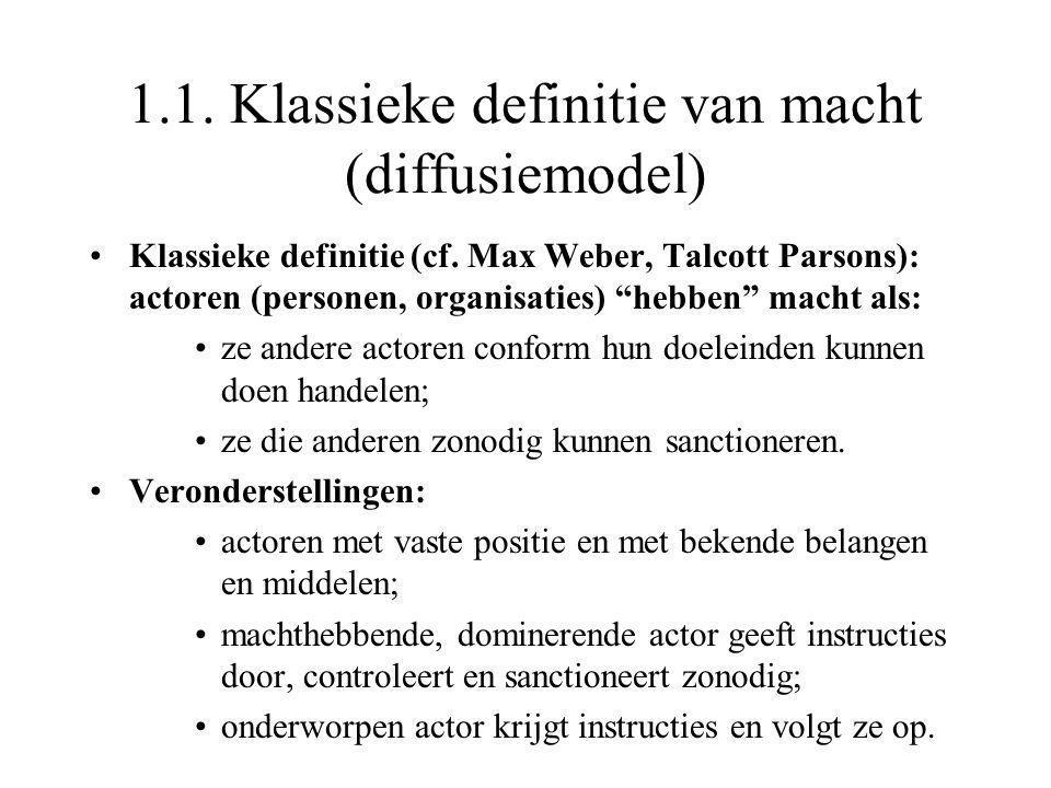 """1.1. Klassieke definitie van macht (diffusiemodel) Klassieke definitie (cf. Max Weber, Talcott Parsons): actoren (personen, organisaties) """"hebben"""" mac"""