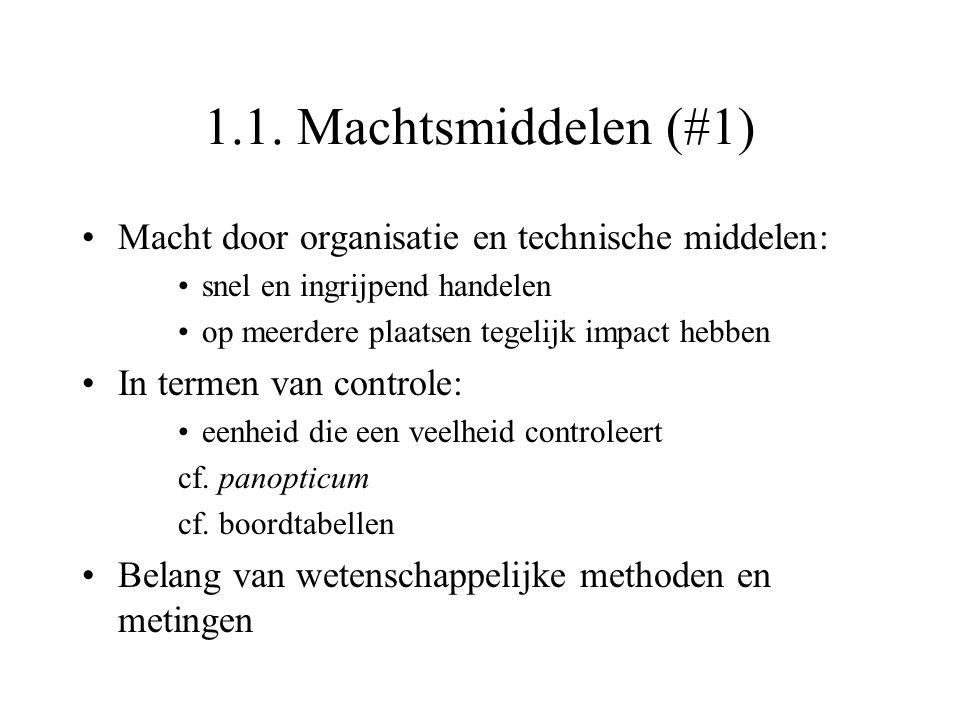 1.1. Machtsmiddelen (#1) Macht door organisatie en technische middelen: snel en ingrijpend handelen op meerdere plaatsen tegelijk impact hebben In ter