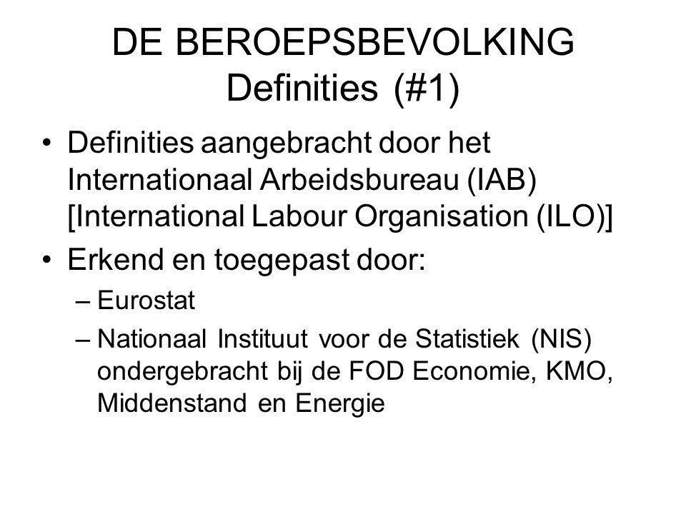 DE BEROEPSBEVOLKING Definities (#1) Definities aangebracht door het Internationaal Arbeidsbureau (IAB) [International Labour Organisation (ILO)] Erken