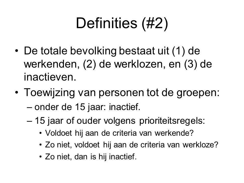 Definities (#2) De totale bevolking bestaat uit (1) de werkenden, (2) de werklozen, en (3) de inactieven. Toewijzing van personen tot de groepen: –ond