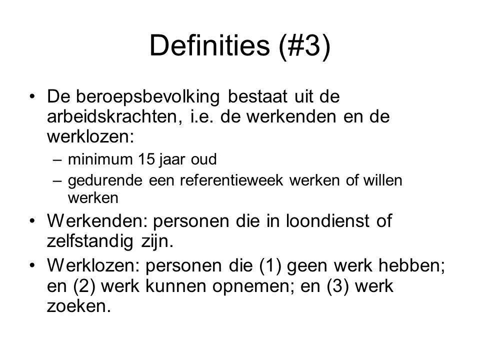 Definities (#3) De beroepsbevolking bestaat uit de arbeidskrachten, i.e. de werkenden en de werklozen: –minimum 15 jaar oud –gedurende een referentiew