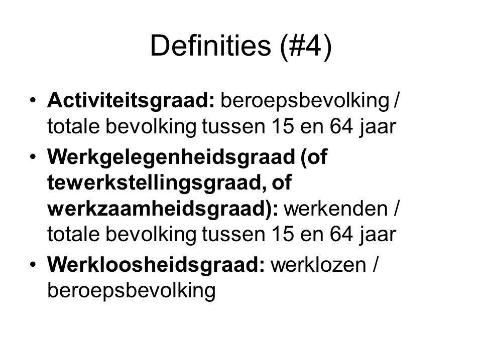 Definities (#4) Activiteitsgraad: beroepsbevolking / totale bevolking tussen 15 en 64 jaar Werkgelegenheidsgraad (of tewerkstellingsgraad, of werkzaam