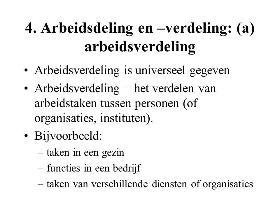 4. Arbeidsdeling en –verdeling: (a) arbeidsverdeling Arbeidsverdeling is universeel gegeven Arbeidsverdeling = het verdelen van arbeidstaken tussen pe