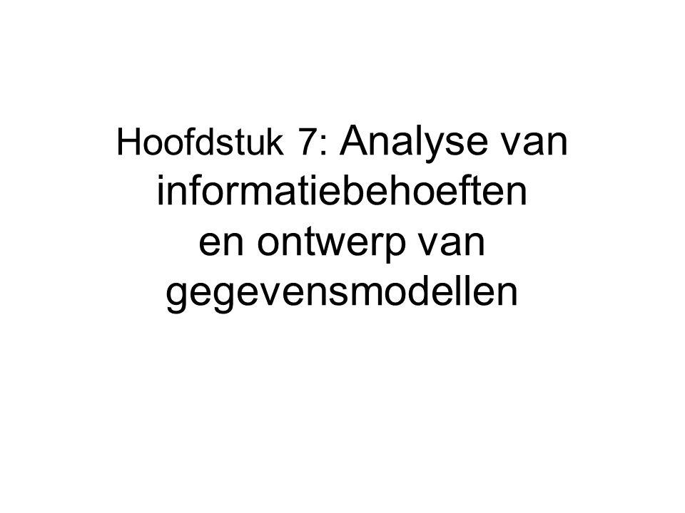 Overzicht Analyse van informatiebehoeften Gegevensmodellering Het E.R.