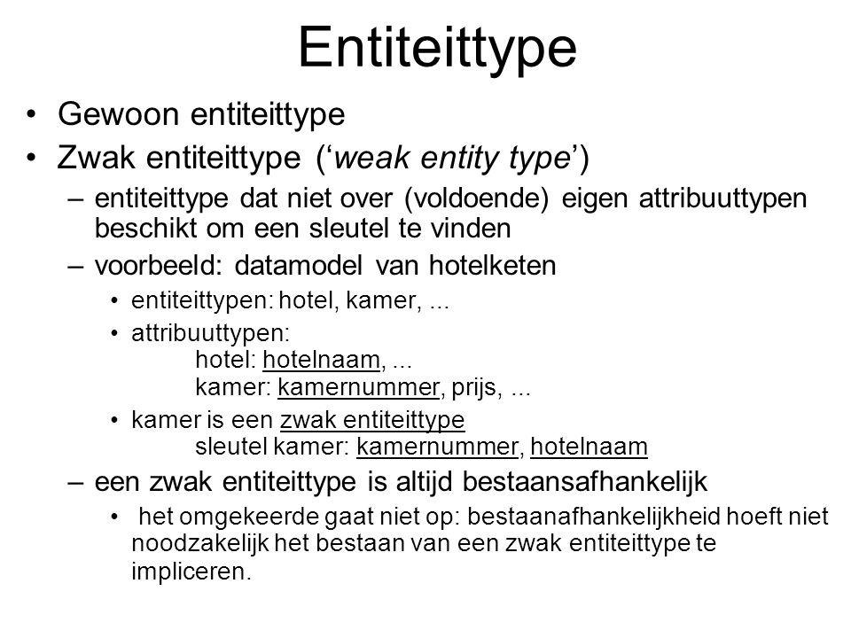Entiteittype Gewoon entiteittype Zwak entiteittype ('weak entity type') –entiteittype dat niet over (voldoende) eigen attribuuttypen beschikt om een s