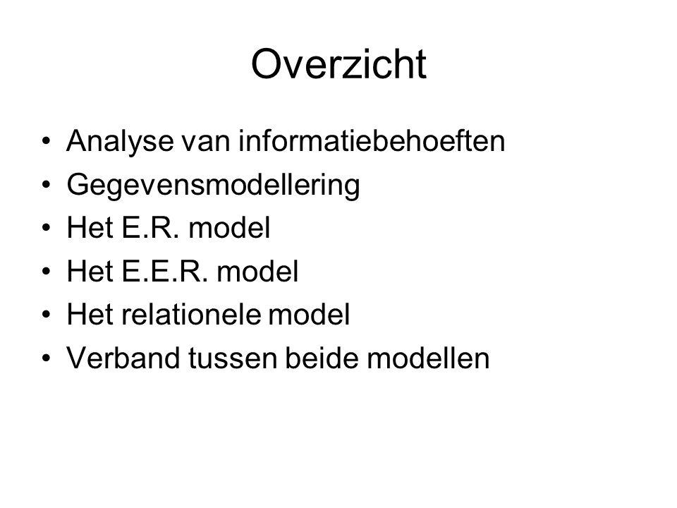 Overzicht Analyse van informatiebehoeften Gegevensmodellering Het E.R. model Het E.E.R. model Het relationele model Verband tussen beide modellen