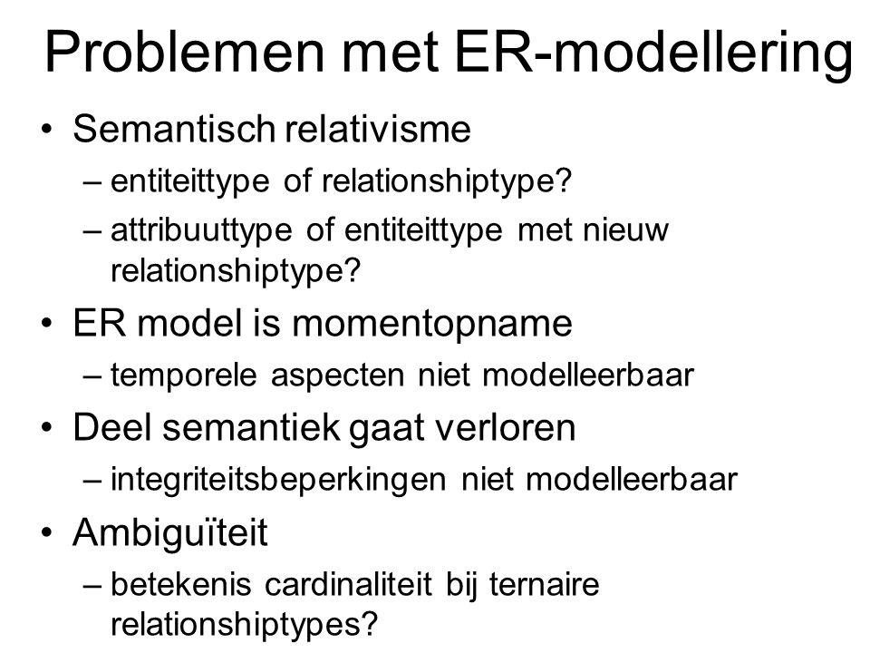 Problemen met ER-modellering Semantisch relativisme –entiteittype of relationshiptype? –attribuuttype of entiteittype met nieuw relationshiptype? ER m