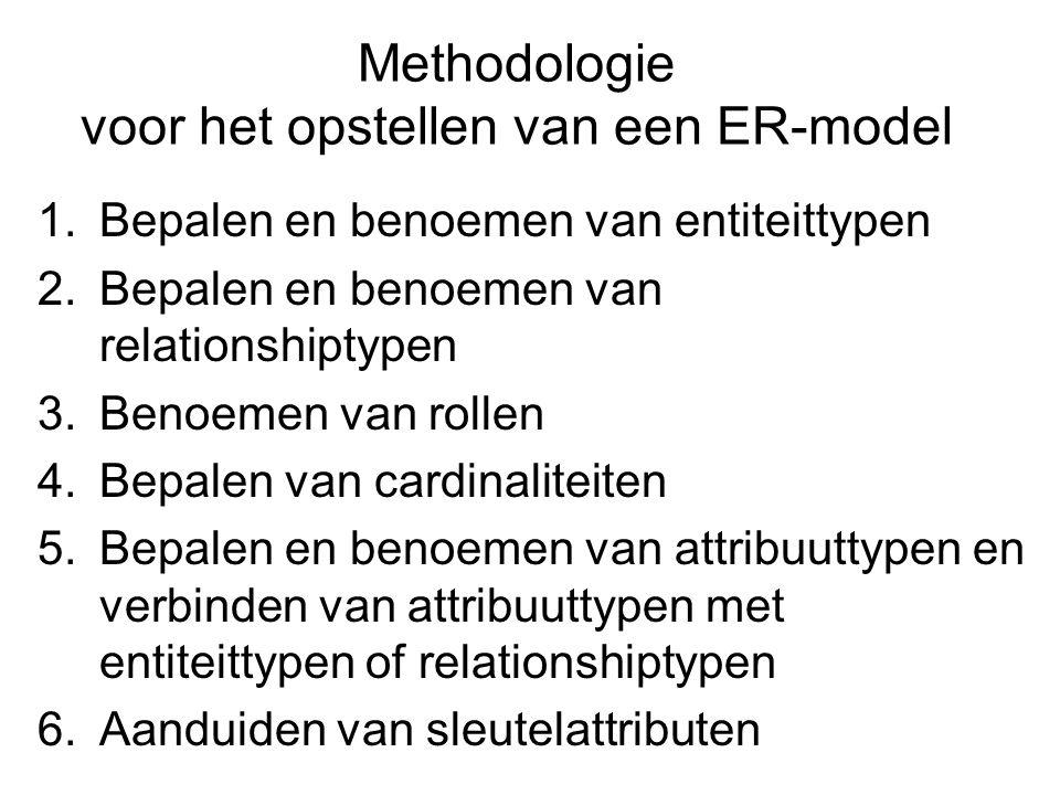 Methodologie voor het opstellen van een ER-model 1.Bepalen en benoemen van entiteittypen 2.Bepalen en benoemen van relationshiptypen 3.Benoemen van ro