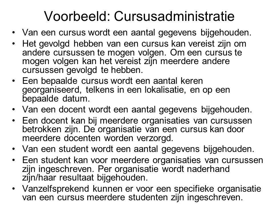 Voorbeeld: Cursusadministratie Van een cursus wordt een aantal gegevens bijgehouden. Het gevolgd hebben van een cursus kan vereist zijn om andere curs