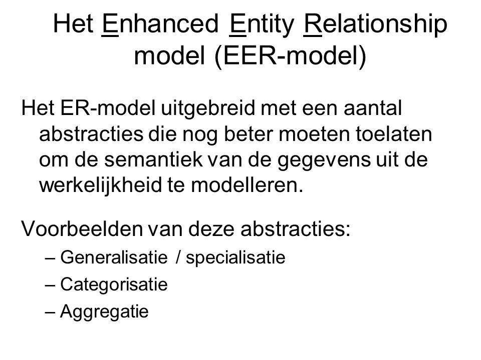 Het Enhanced Entity Relationship model (EER-model) Het ER-model uitgebreid met een aantal abstracties die nog beter moeten toelaten om de semantiek va