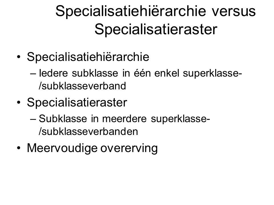 Specialisatiehiërarchie versus Specialisatieraster Specialisatiehiërarchie –Iedere subklasse in één enkel superklasse- /subklasseverband Specialisatie