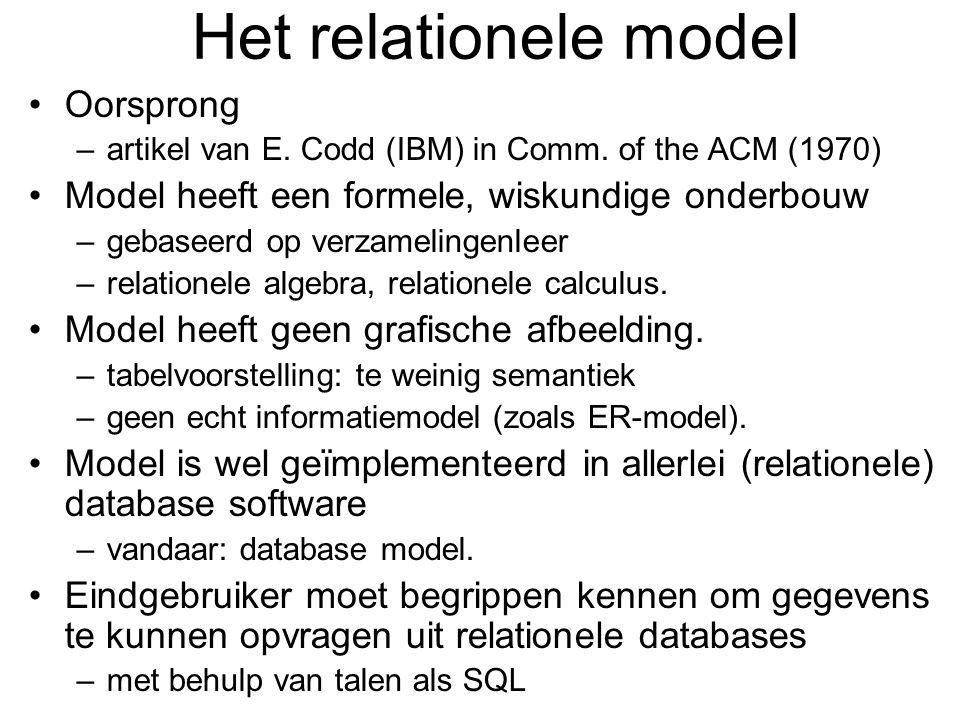 Het relationele model Oorsprong –artikel van E. Codd (IBM) in Comm. of the ACM (1970) Model heeft een formele, wiskundige onderbouw –gebaseerd op verz