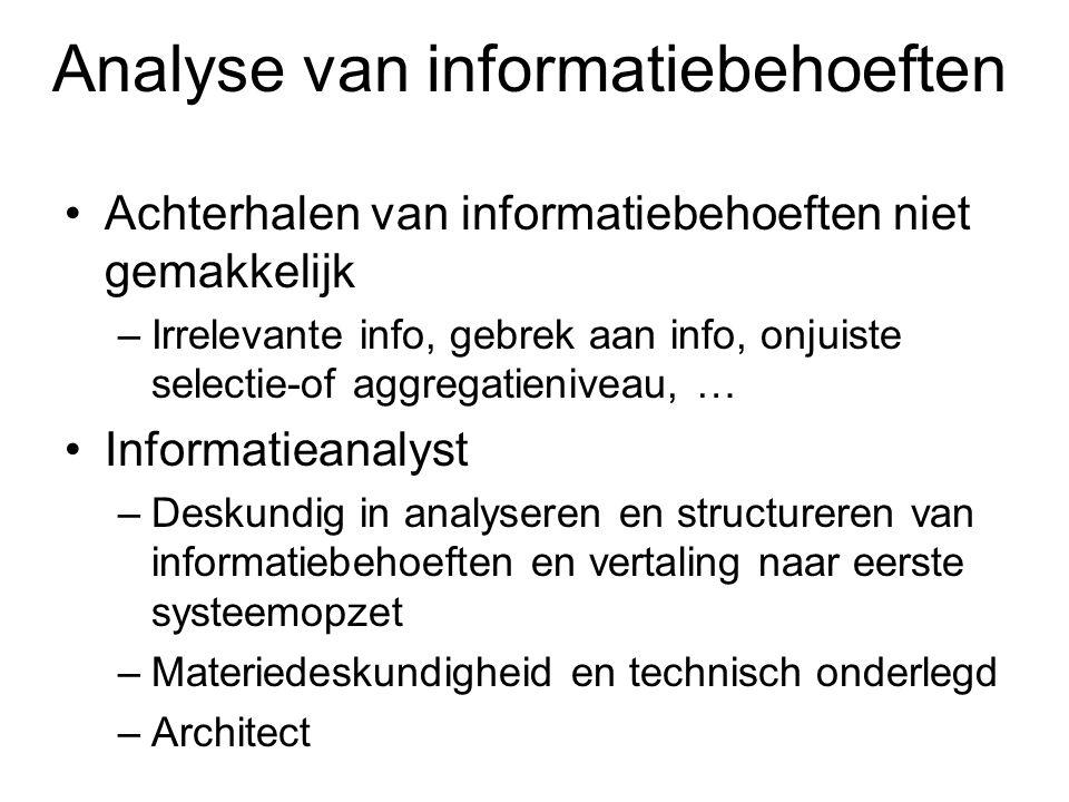 Analyse van informatiebehoeften Achterhalen van informatiebehoeften niet gemakkelijk –Irrelevante info, gebrek aan info, onjuiste selectie-of aggregat
