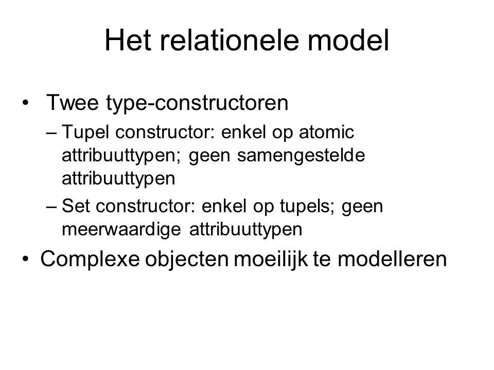 Het relationele model Twee type-constructoren –Tupel constructor: enkel op atomic attribuuttypen; geen samengestelde attribuuttypen –Set constructor: