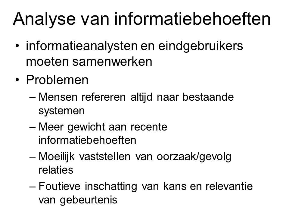 Analyse van informatiebehoeften informatieanalysten en eindgebruikers moeten samenwerken Problemen –Mensen refereren altijd naar bestaande systemen –M