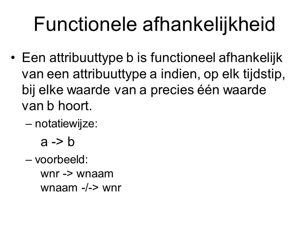 Functionele afhankelijkheid Een attribuuttype b is functioneel afhankelijk van een attribuuttype a indien, op elk tijdstip, bij elke waarde van a prec