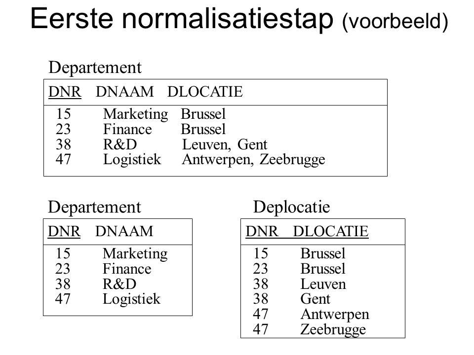 Eerste normalisatiestap (voorbeeld) DNRDNAAM DLOCATIE 15Marketing Brussel 23Finance Brussel 38R&D Leuven, Gent 47Logistiek Antwerpen, Zeebrugge Depart