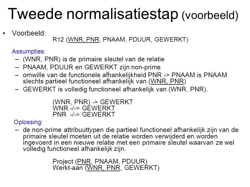 Voorbeeld: R12 (WNR, PNR, PNAAM, PDUUR, GEWERKT) Assumpties: –(WNR, PNR) is de primaire sleutel van de relatie –PNAAM, PDUUR en GEWERKT zijn non-prime