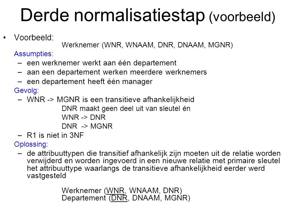 Voorbeeld: Werknemer (WNR, WNAAM, DNR, DNAAM, MGNR) Assumpties: –een werknemer werkt aan één departement –aan een departement werken meerdere werkneme