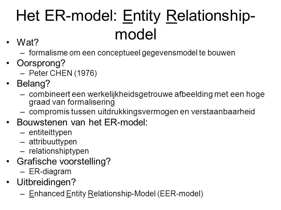 Het ER-model: Entity Relationship- model Wat? –formalisme om een conceptueel gegevensmodel te bouwen Oorsprong? –Peter CHEN (1976) Belang? –combineert