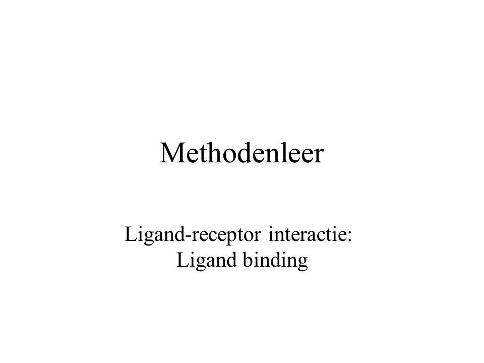 Fig 4.1 Dosis-respons kurve voor de binding van een ligand aan een membraanreceptor De y-as geeft het % respons aan.