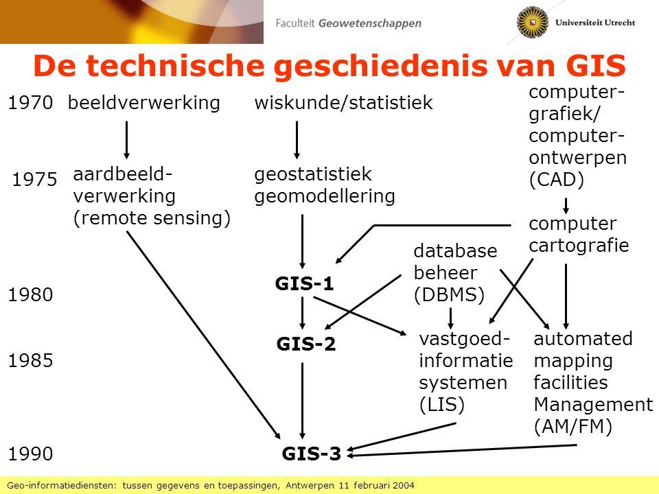 De technische geschiedenis van GIS Geo-informatiediensten: tussen gegevens en toepassingen, Antwerpen 11 februari 2004 beeldverwerkingwiskunde/statistiek1970 aardbeeld- verwerking (remote sensing) geostatistiek geomodellering 1975 1980 GIS-1 database beheer (DBMS) computer- ontwerpen (CAD) 1985 1990 GIS-2 GIS-3 vastgoed- informatie systemen (LIS) automated mapping facilities Management (AM/FM) computer cartografie computer- grafiek/