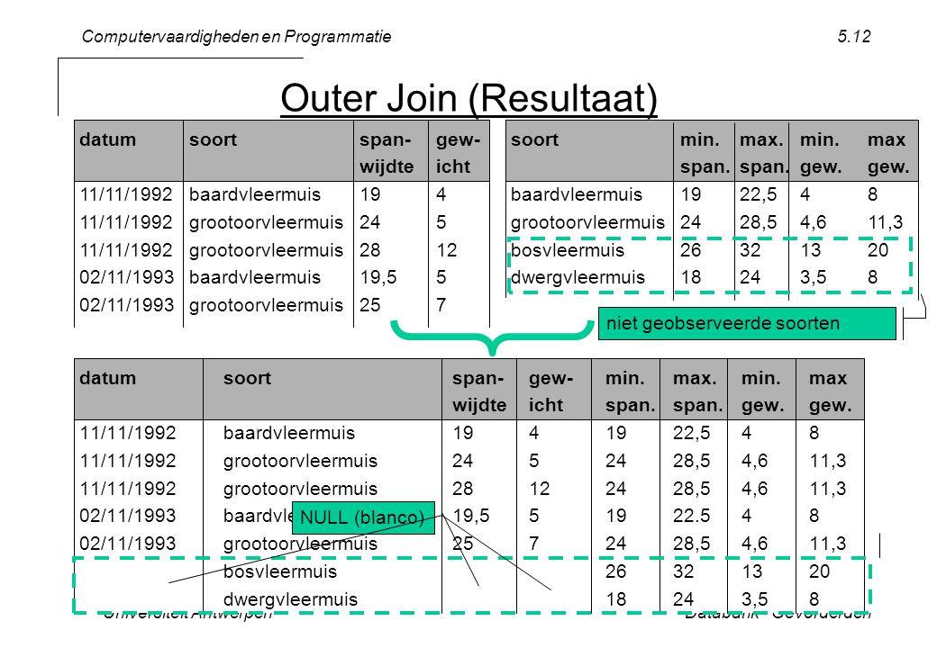 Computervaardigheden en Programmatie Universiteit AntwerpenDatabank - Gevorderden 5.12 datumsoortspan-gew- wijdteicht 11/11/1992baardvleermuis194 11/11/1992grootoorvleermuis245 11/11/1992grootoorvleermuis2812 02/11/1993baardvleermuis19,55 02/11/1993grootoorvleermuis257 datumsoortspan-gew-min.max.min.max wijdteichtspan.span.gew.gew.
