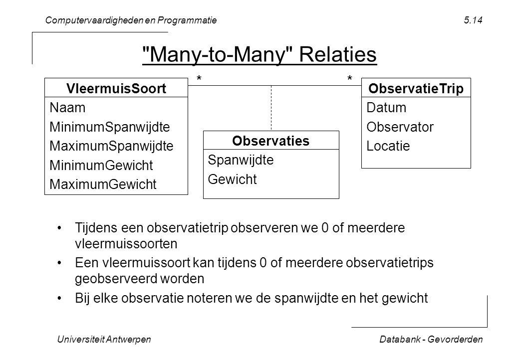 Computervaardigheden en Programmatie Universiteit AntwerpenDatabank - Gevorderden 5.14