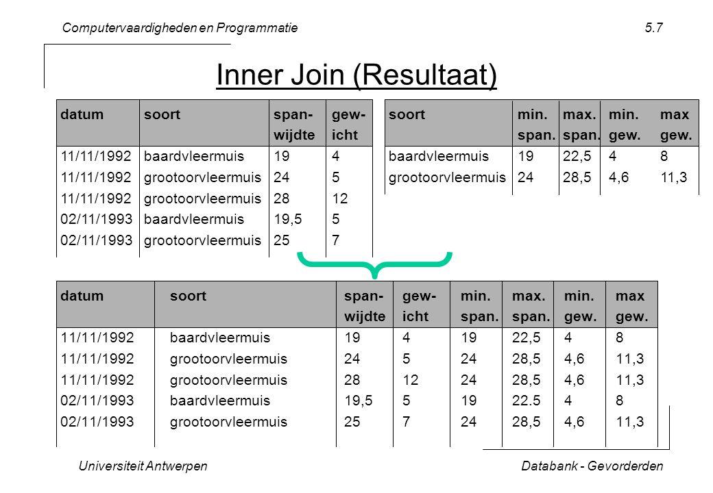 Computervaardigheden en Programmatie Universiteit AntwerpenDatabank - Gevorderden 5.7 datumsoortspan-gew- wijdteicht 11/11/1992baardvleermuis194 11/11/1992grootoorvleermuis245 11/11/1992grootoorvleermuis2812 02/11/1993baardvleermuis19,55 02/11/1993grootoorvleermuis257 datumsoortspan-gew-min.max.min.max wijdteichtspan.span.gew.gew.