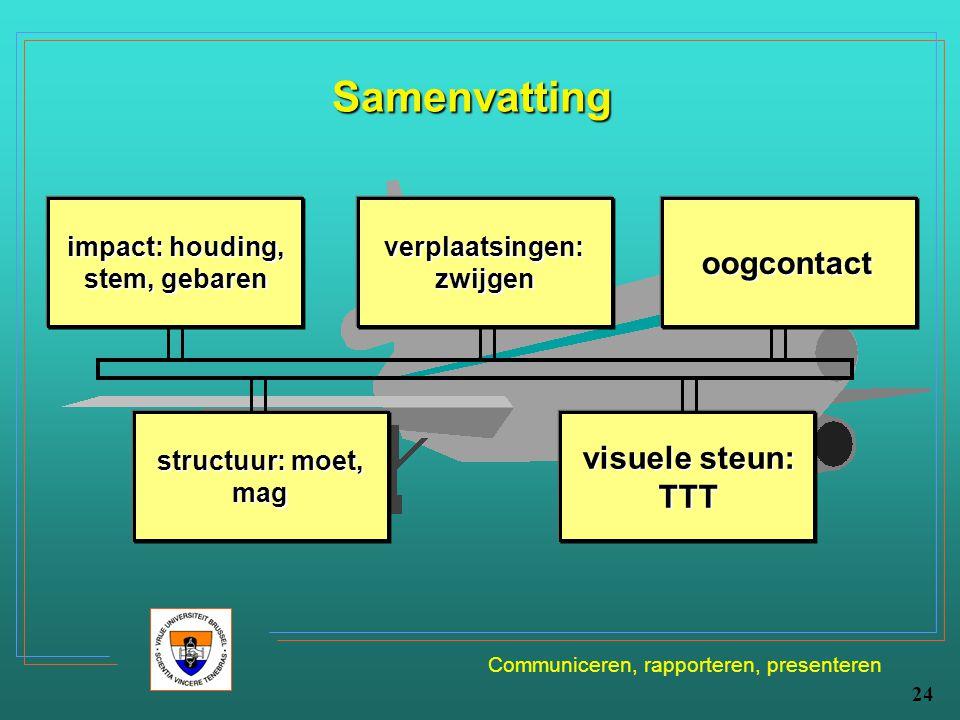 Communiceren, rapporteren, presenteren 24 Samenvatting impact: houding, stem, gebaren verplaatsingen: zwijgen oogcontact structuur: moet, mag visuele