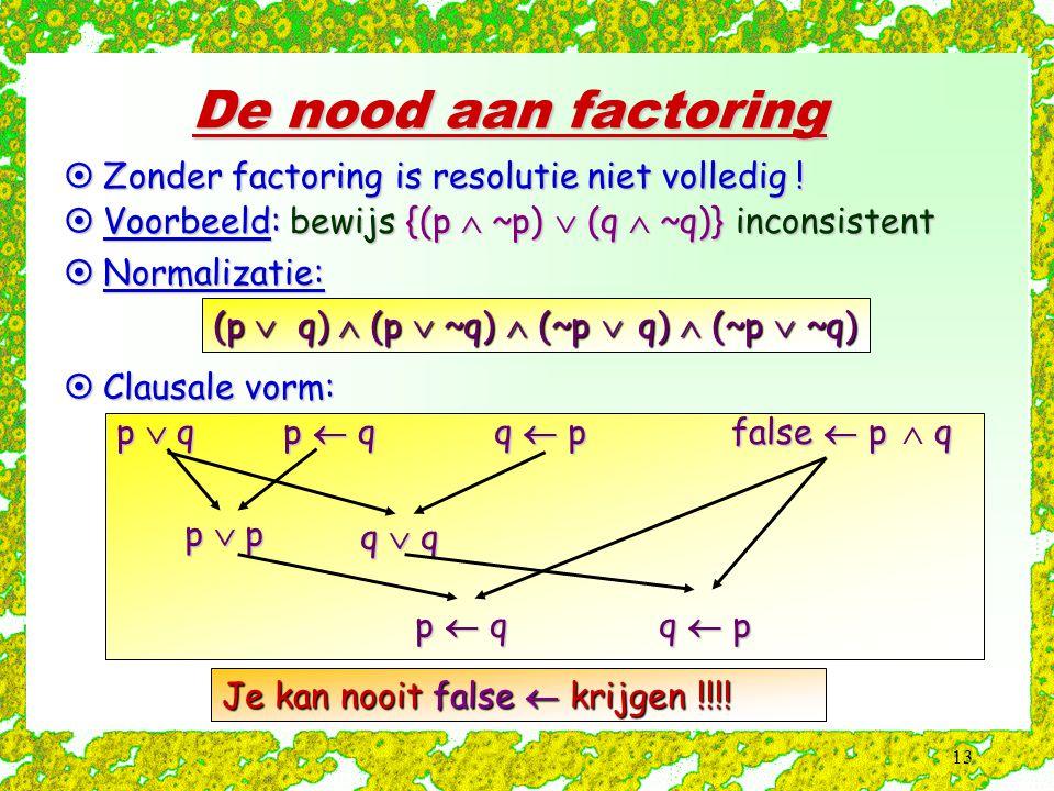 13 De nood aan factoring p  q p  q false  p q false  p  q q  p (p  q)  (p  ~q)  (~p  q)  (~p  ~q)  Zonder factoring is resolutie niet volledig .
