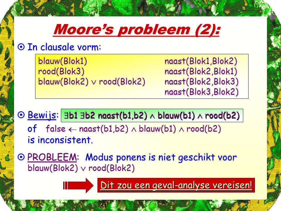 4 Moore's probleem (2): Dit zou een geval-analyse vereisen.