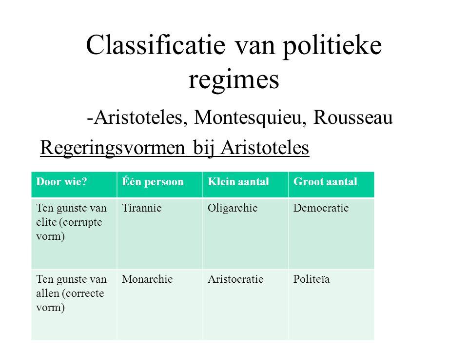 Classificatie van politieke regimes -Aristoteles, Montesquieu, Rousseau Regeringsvormen bij Aristoteles Door wie?Één persoonKlein aantalGroot aantal T