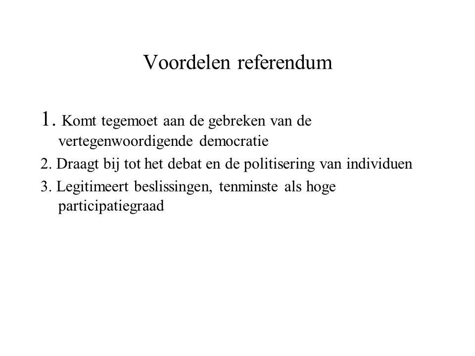 Voordelen referendum 1. Komt tegemoet aan de gebreken van de vertegenwoordigende democratie 2. Draagt bij tot het debat en de politisering van individ