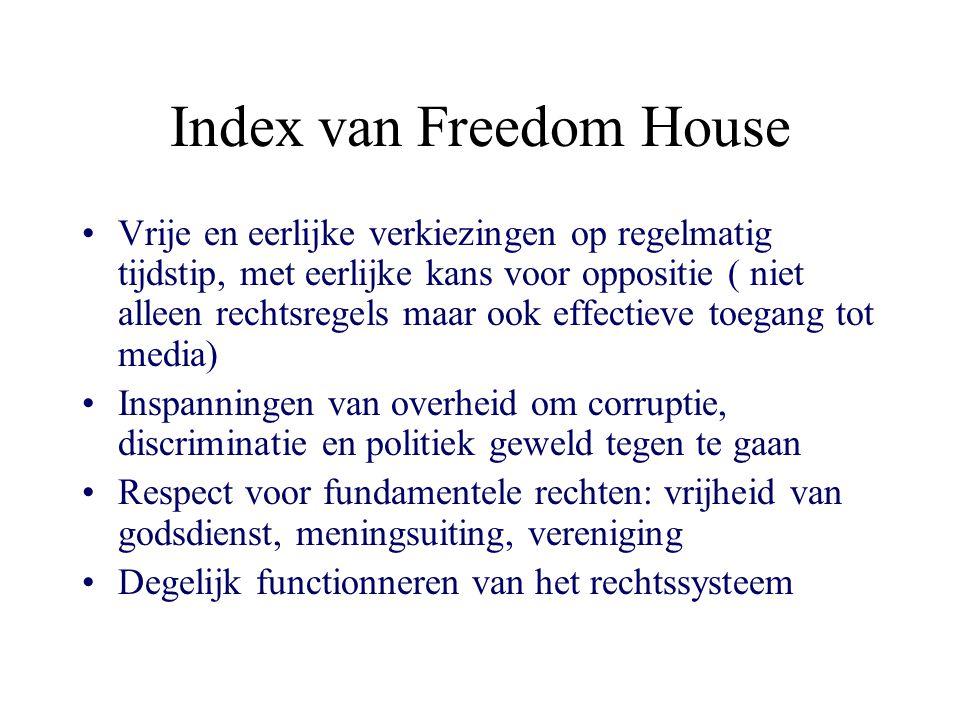 Index van Freedom House Vrije en eerlijke verkiezingen op regelmatig tijdstip, met eerlijke kans voor oppositie ( niet alleen rechtsregels maar ook ef
