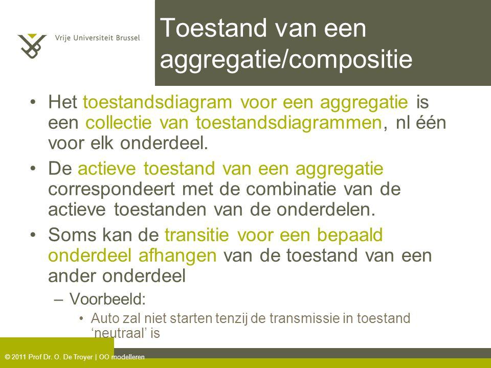 © 2011 Prof Dr. O. De Troyer | OO modelleren Toestand van een aggregatie/compositie Het toestandsdiagram voor een aggregatie is een collectie van toes