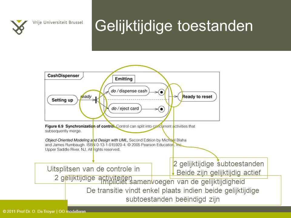 © 2011 Prof Dr. O. De Troyer | OO modelleren Gelijktijdige toestanden 2 gelijktijdige subtoestanden Beide zijn gelijktijdig actief Uitsplitsen van de