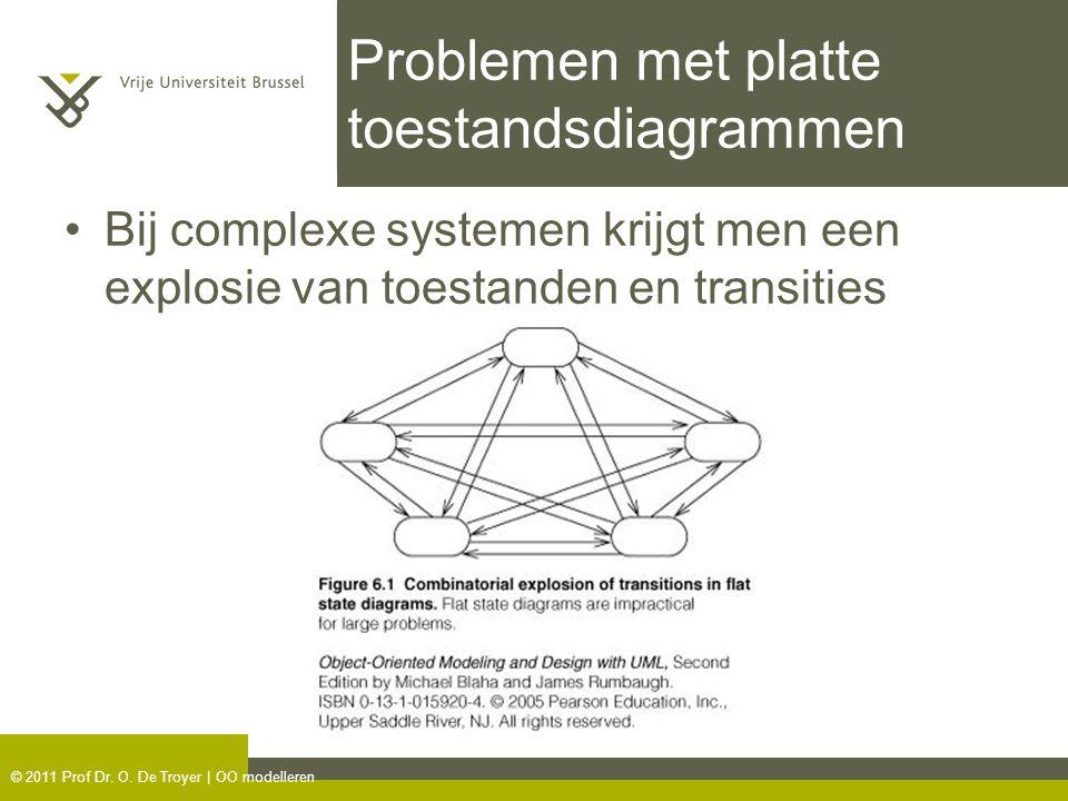 © 2011 Prof Dr. O. De Troyer | OO modelleren Problemen met platte toestandsdiagrammen Bij complexe systemen krijgt men een explosie van toestanden en