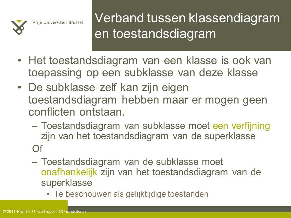 © 2011 Prof Dr. O. De Troyer | OO modelleren Verband tussen klassendiagram en toestandsdiagram Het toestandsdiagram van een klasse is ook van toepassi