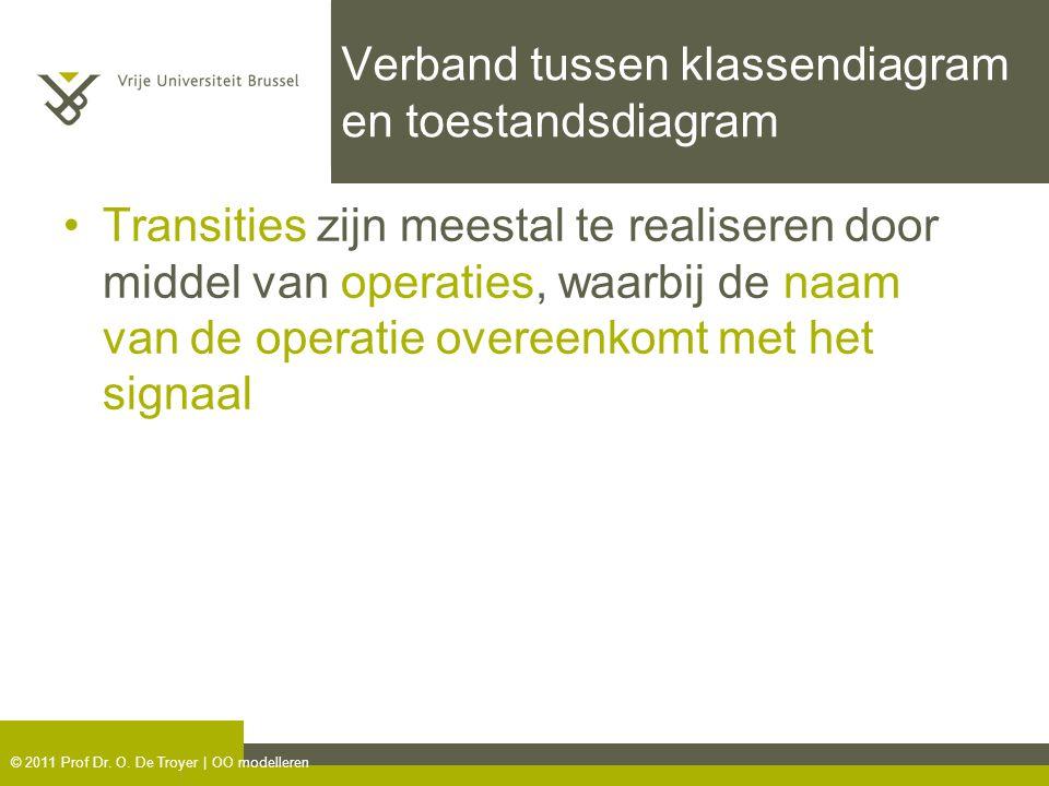 © 2011 Prof Dr. O. De Troyer | OO modelleren Verband tussen klassendiagram en toestandsdiagram Transities zijn meestal te realiseren door middel van o