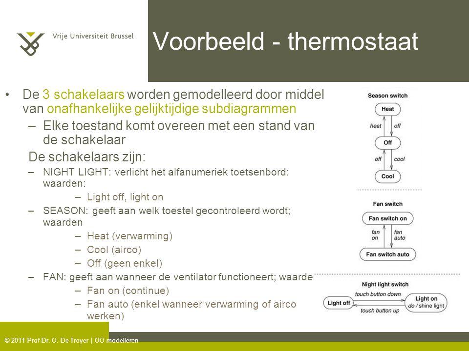 © 2011 Prof Dr. O. De Troyer | OO modelleren Voorbeeld - thermostaat De 3 schakelaars worden gemodelleerd door middel van onafhankelijke gelijktijdige