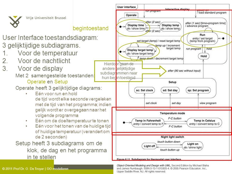 © 2011 Prof Dr. O. De Troyer | OO modelleren User Interface toestandsdiagram: 3 gelijktijdige subdiagrams. 1.Voor de temperatuur 2.Voor de nachtlicht