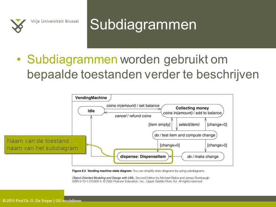Subdiagrammen worden gebruikt om bepaalde toestanden verder te beschrijven © 2011 Prof Dr. O. De Troyer | OO modelleren Subdiagrammen Naam van de toes