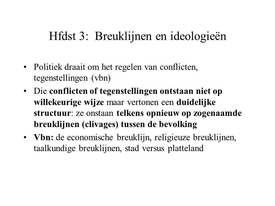 Hfdst 3: Breuklijnen en ideologieën Politiek draait om het regelen van conflicten, tegenstellingen (vbn) Die conflicten of tegenstellingen ontstaan ni