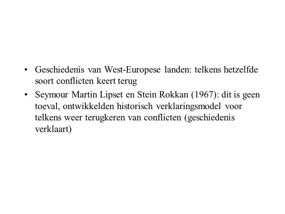 Geschiedenis van West-Europese landen: telkens hetzelfde soort conflicten keert terug Seymour Martin Lipset en Stein Rokkan (1967): dit is geen toeval